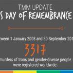 TDoR: 331 persone trans uccise in un anno in tutto il mondo